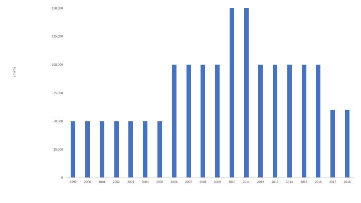 graf 1.jpg